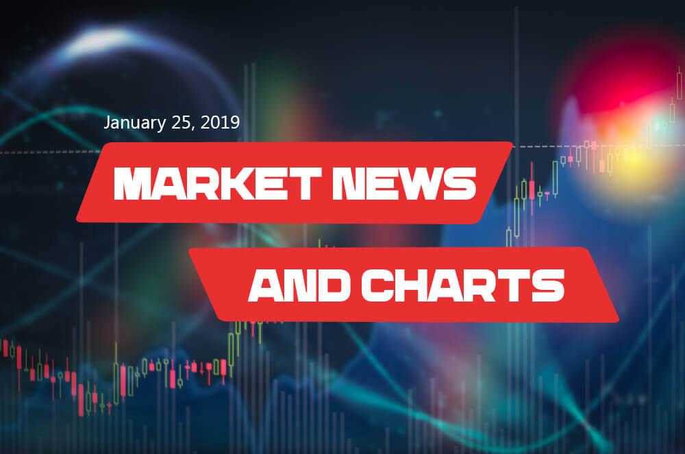 FinanceBrokerage - Market News and Charts for January 25, 2019