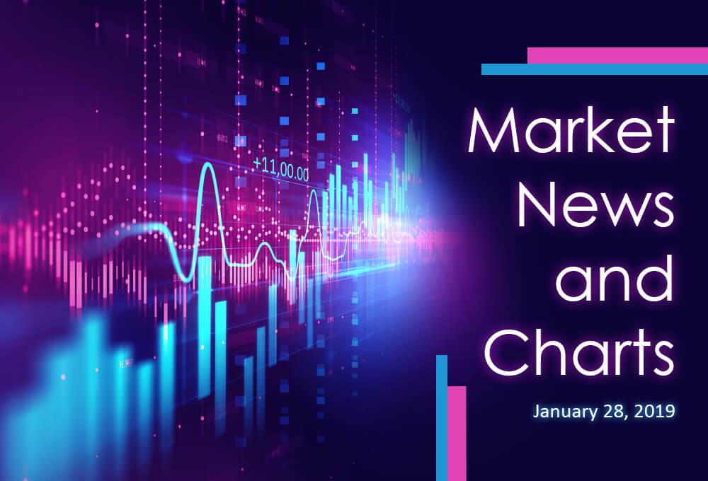 FinanceBrokerage - Market News and Charts for January 28, 2019