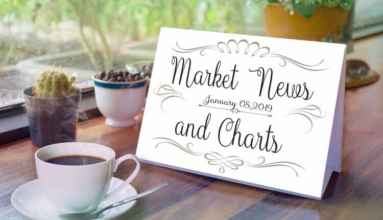FinanceBrokerage - Market News and Charts for January 8, 2019