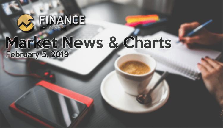 Finance Brokerage - Market News Banner