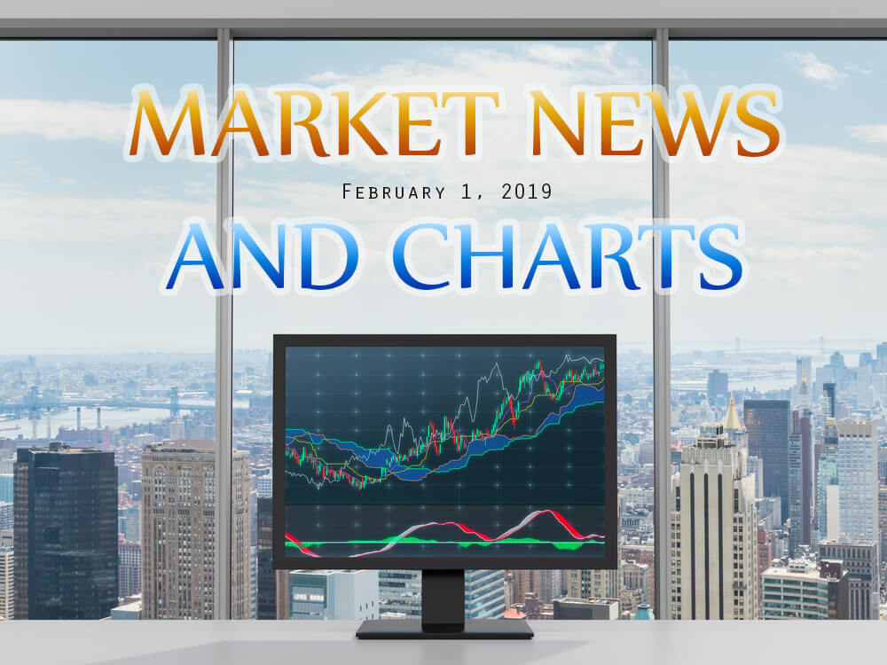 FinanceBrokerage - Market News and Charts for February 1, 2019
