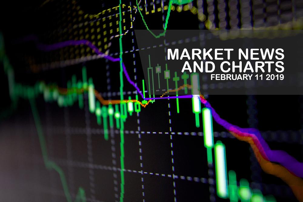 Market-News-and-Charts- Feb--11-2019-Finance-Brokerage