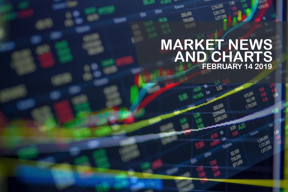 Market-News-and-Charts- Feb--14-2019-Finance-Brokerage