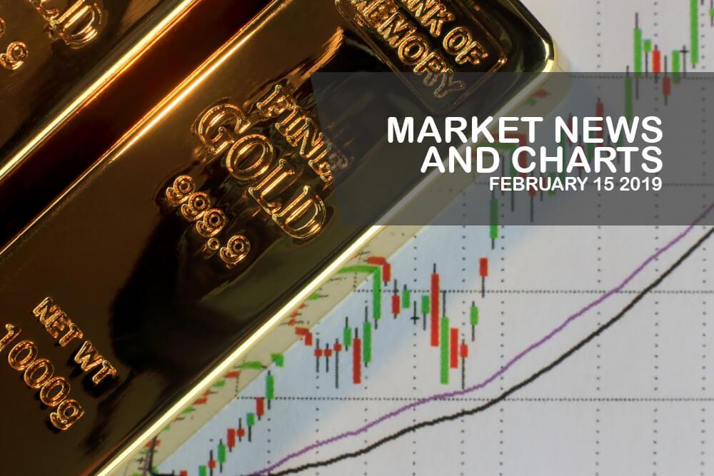 Market-News-and-Charts- Feb--15-2019-Finance-Brokerage