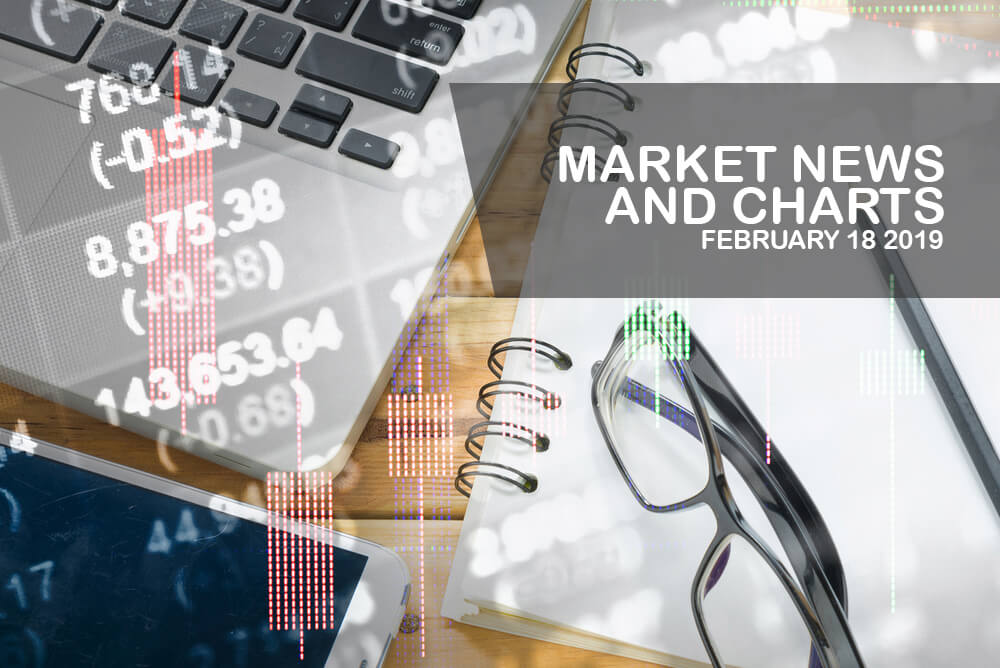 Market-News-and-Charts- Feb--18-2019-Finance-Brokerage