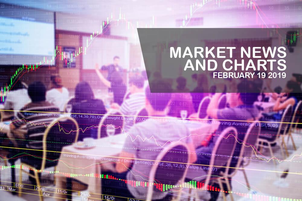 Market-News-and-Charts- Feb--19-2019-Finance-Brokerage