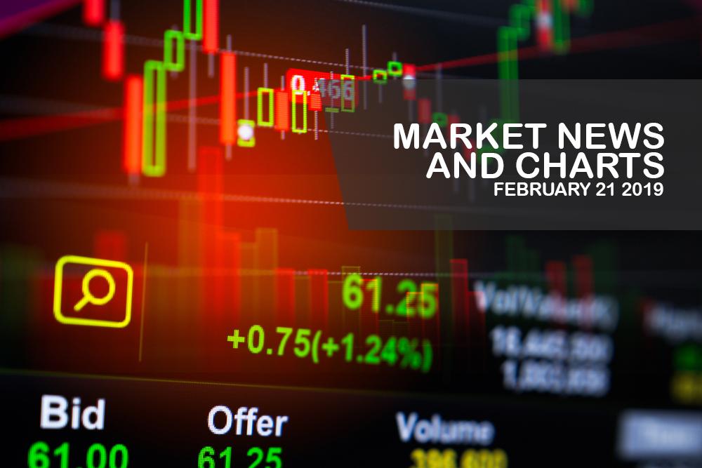 Market-News-and-Charts- Feb--21-2019-Finance-Brokerage
