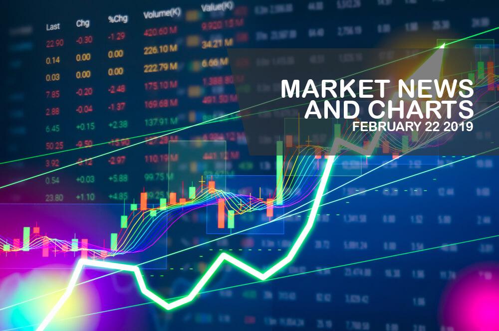 Market-News-and-Charts- Feb--22-2019-Finance-Brokerage
