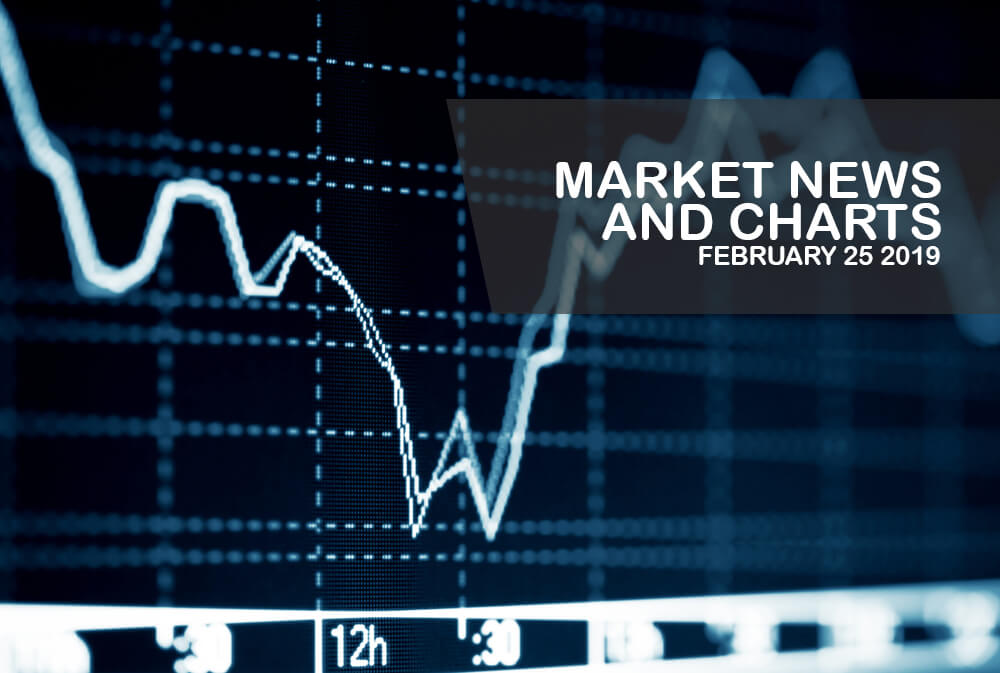 Market-News-and-Charts- Feb--25-2019-Finance-Brokerage