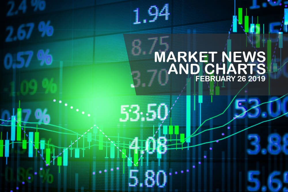 Market-News-and-Charts- Feb--26-2019-Finance-Brokerage
