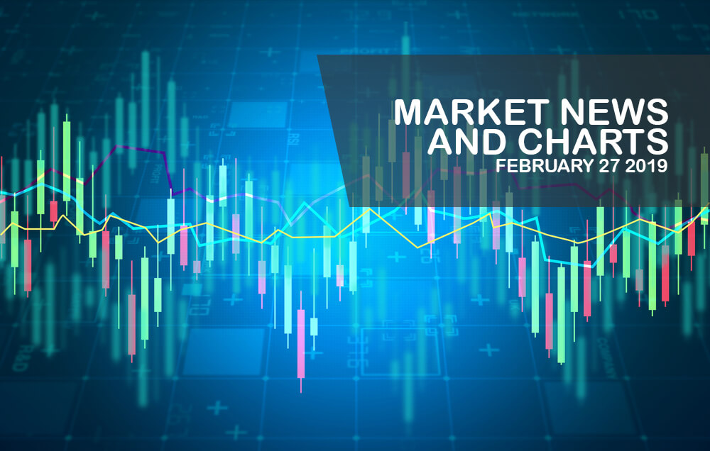 Market-News-and-Charts- Feb--27-2019-Finance-Brokerage