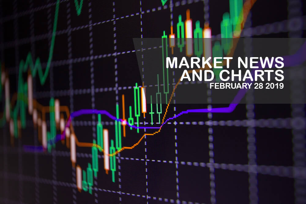 Market-News-and-Charts- Feb--28-2019-Finance-Brokerage