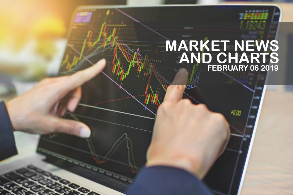 Market-News-and-Charts- Feb--6-2019-Finance-Brokerage