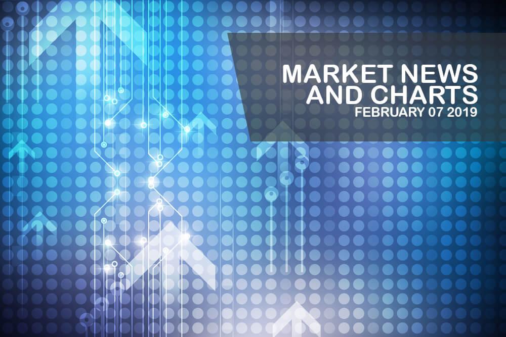 Market-News-and-Charts- Feb--7-2019-Finance-Brokerage