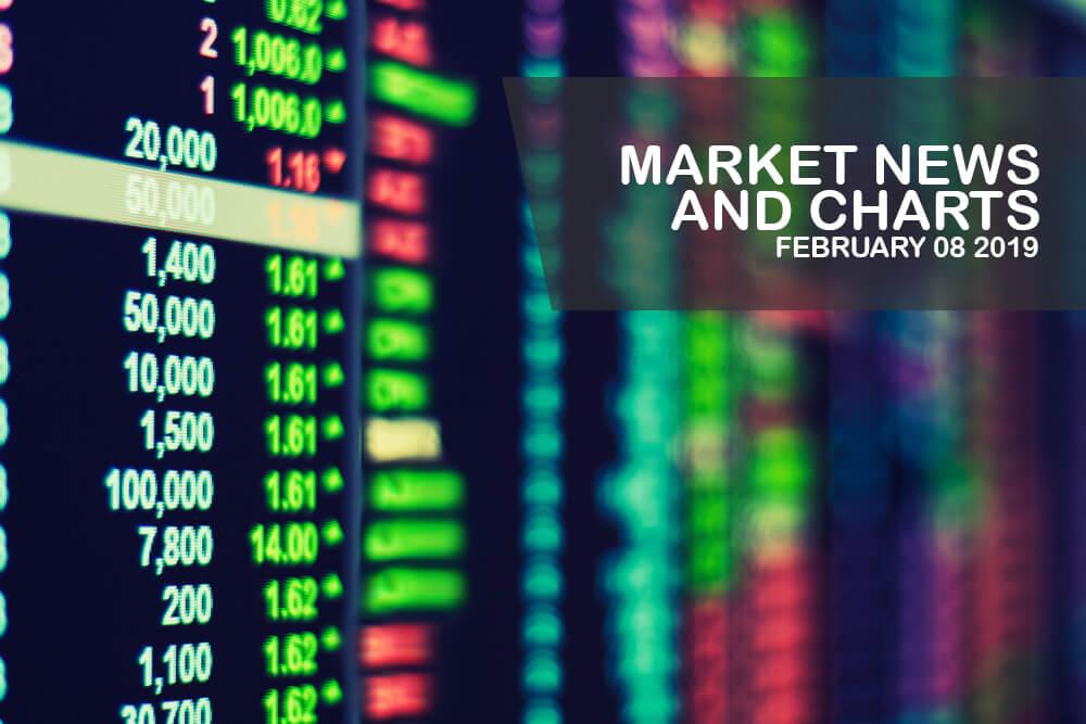 Market-News-and-Charts- Feb--8-2019-Finance-Brokerage