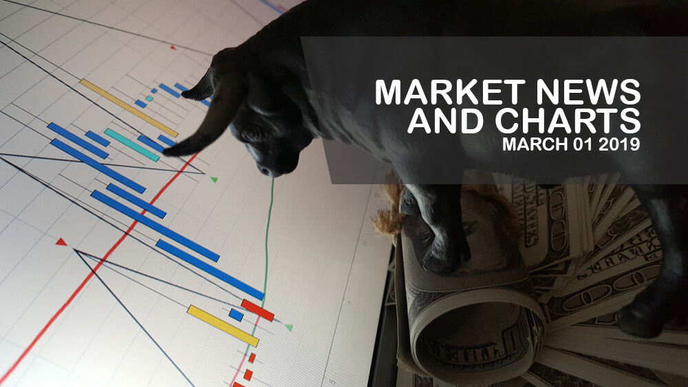 Market-News-and-Charts-March-1-2019-Finance-Brokerage1