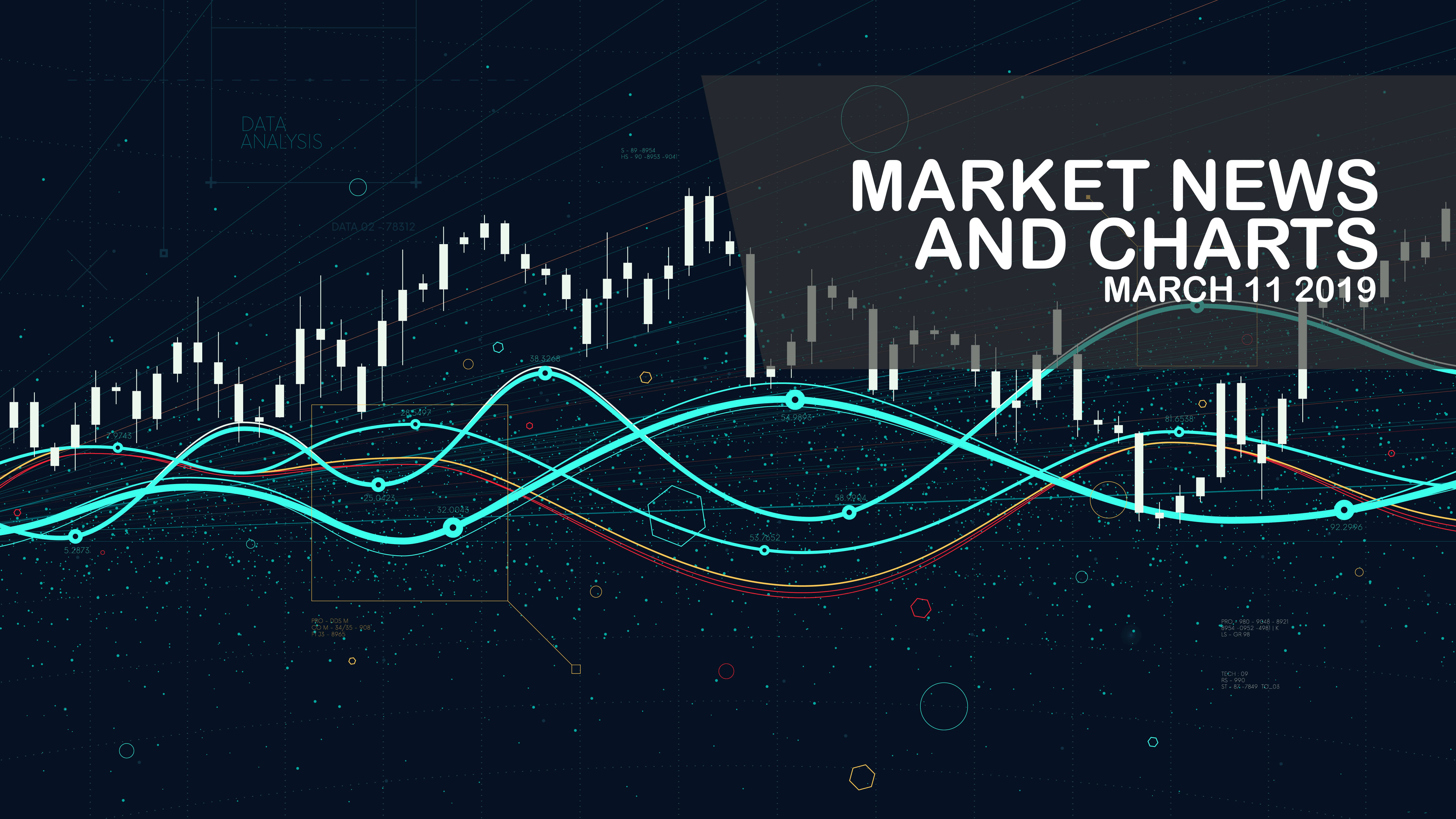 Market-News-and-Charts-March-11-2019-Finance-Brokerage1