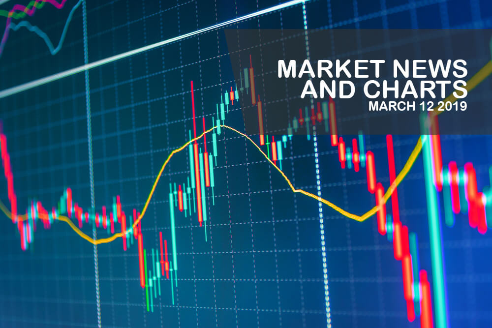 Market-News-and-Charts-March-12-2019-Finance-Brokerage1