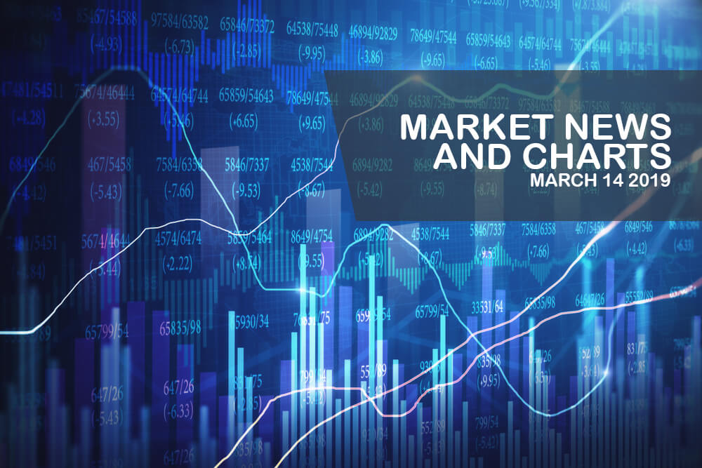 Market-News-and-Charts-March-14-2019-Finance-Brokerage1