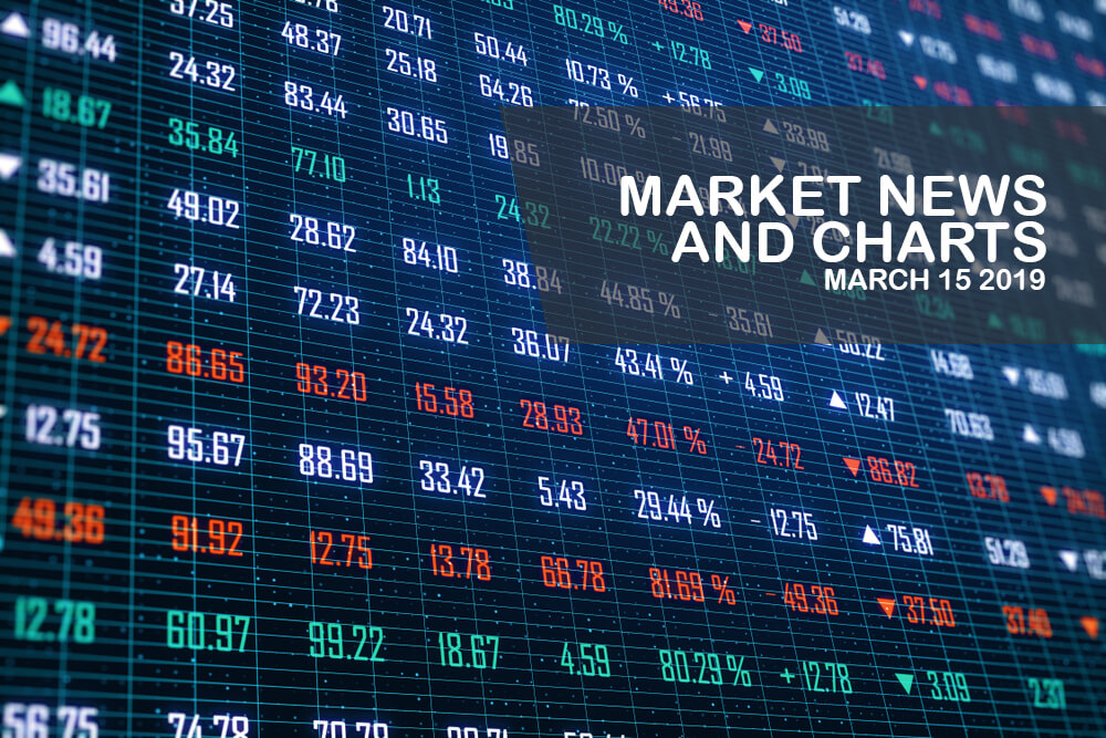 Market-News-and-Charts-March-15-2019-Finance-Brokerage1