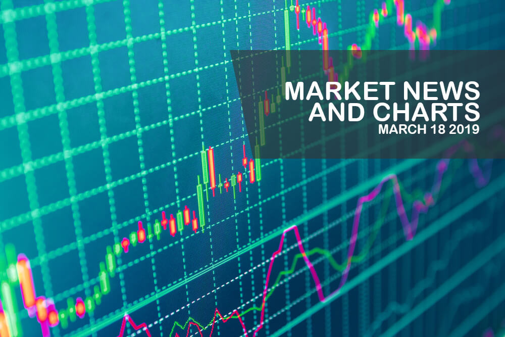 Market-News-and-Charts-March-18-2019-Finance-Brokerage1