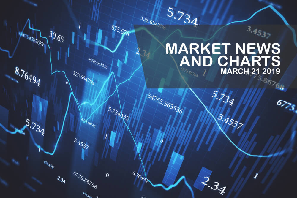 Market-News-and-Charts-March-21-2019-Finance-Brokerage1
