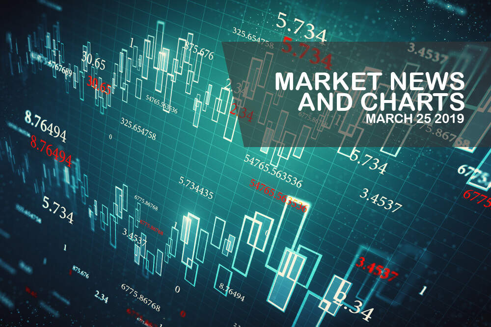 Market-News-and-Charts-March-25-2019-Finance-Brokerage1
