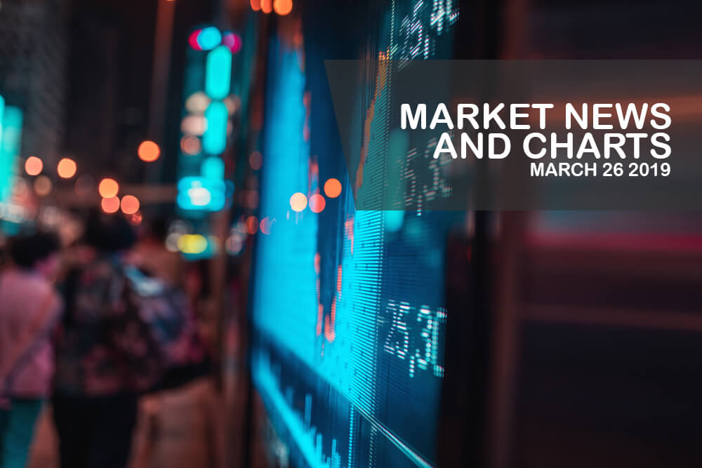 Market-News-and-Charts-March-26-2019-Finance-Brokerage1