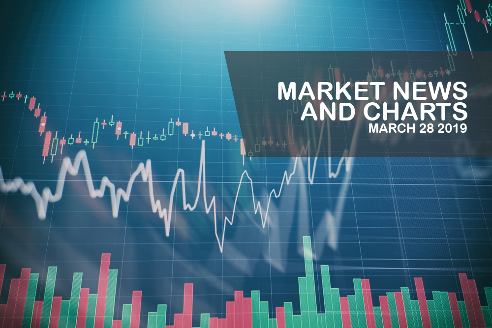 Market-News-and-Charts-March-28-2019-Finance-Brokerage1