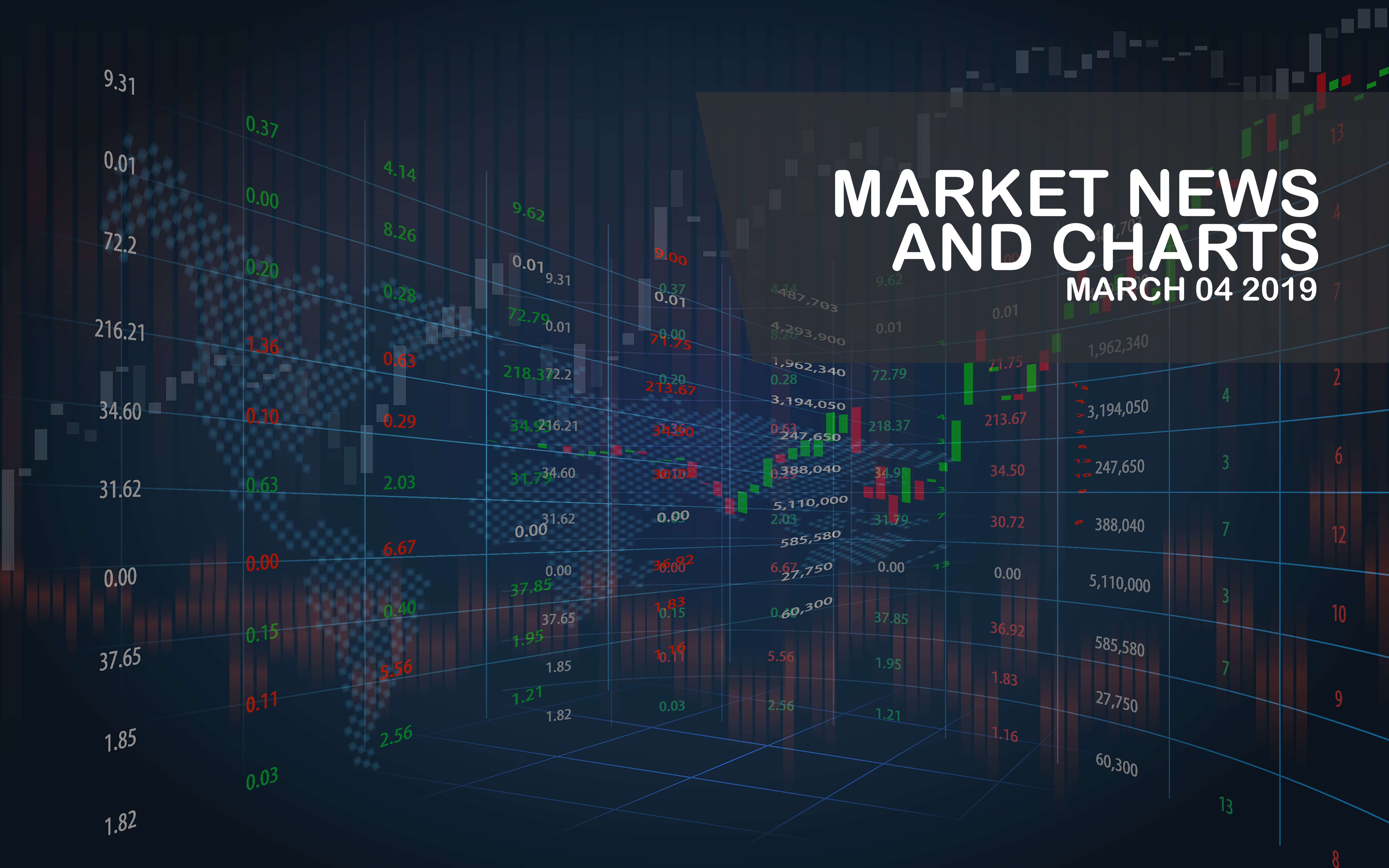 Market-News-and-Charts-March-4-2019-Finance-Brokerage1