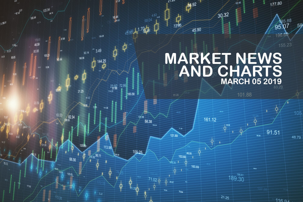 Market-News-and-Charts-March-5-2019-Finance-Brokerage1
