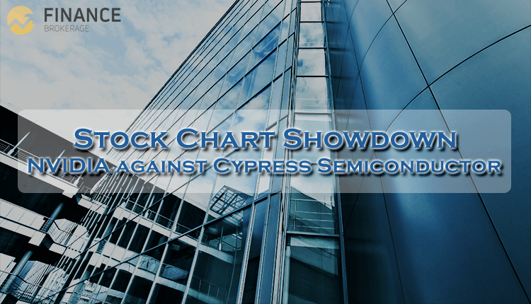 Stock Charts Showdown - NVIDIA against Cypress Semiconductor - Finance Brokerage