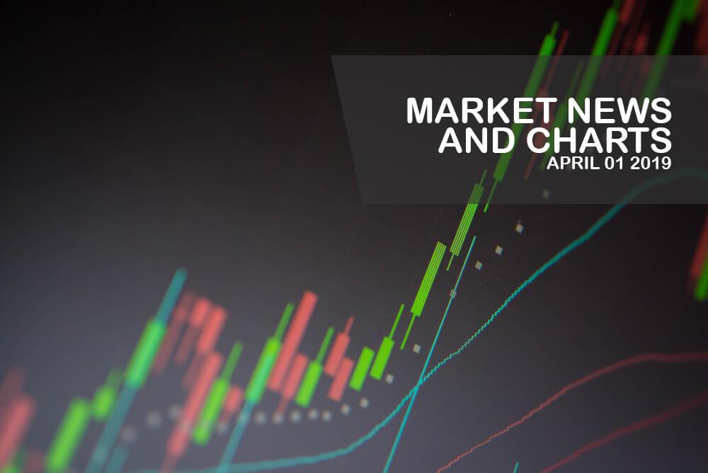 Market-News-and-Charts-Aprilr- 1-2019-Finance-Brokerage1