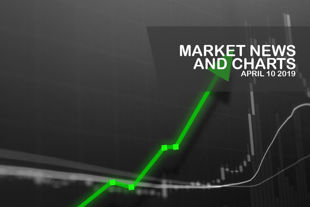 Market-News-and-Charts-Aprilr- 10-2019-Finance-Brokerage1