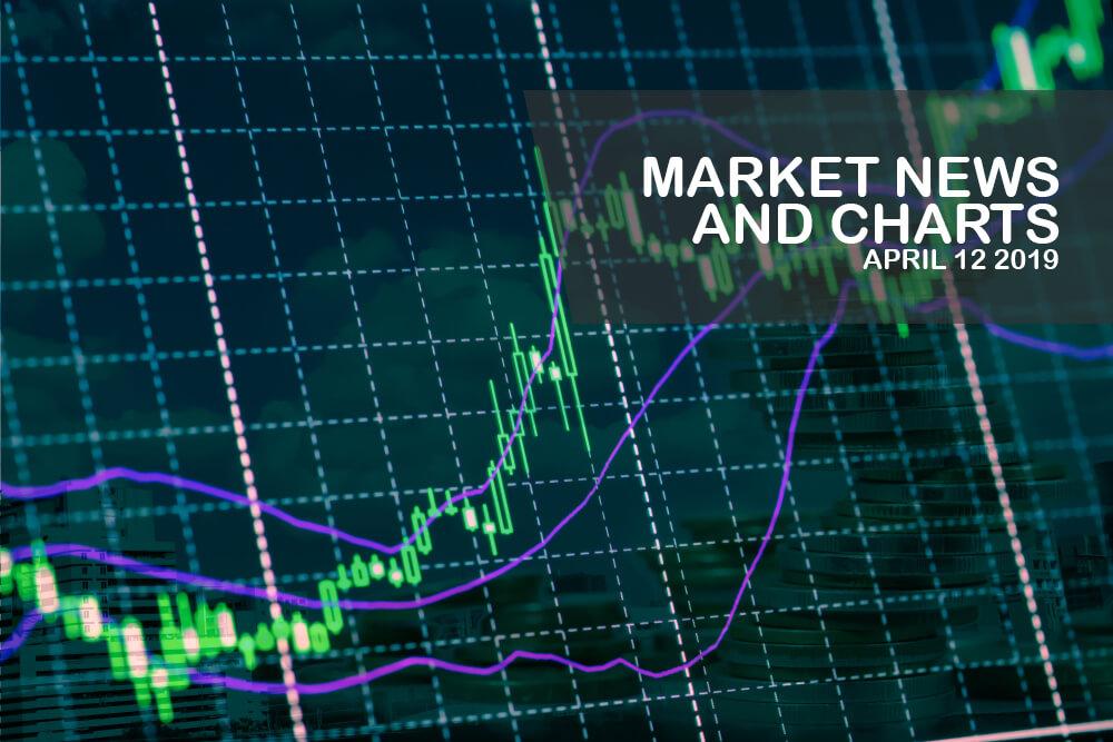 Market-News-and-Charts-Aprilr- 12-2019-Finance-Brokerage1