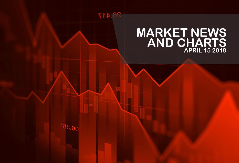 Market-News-and-Charts-Aprilr- 15-2019-Finance-Brokerage1