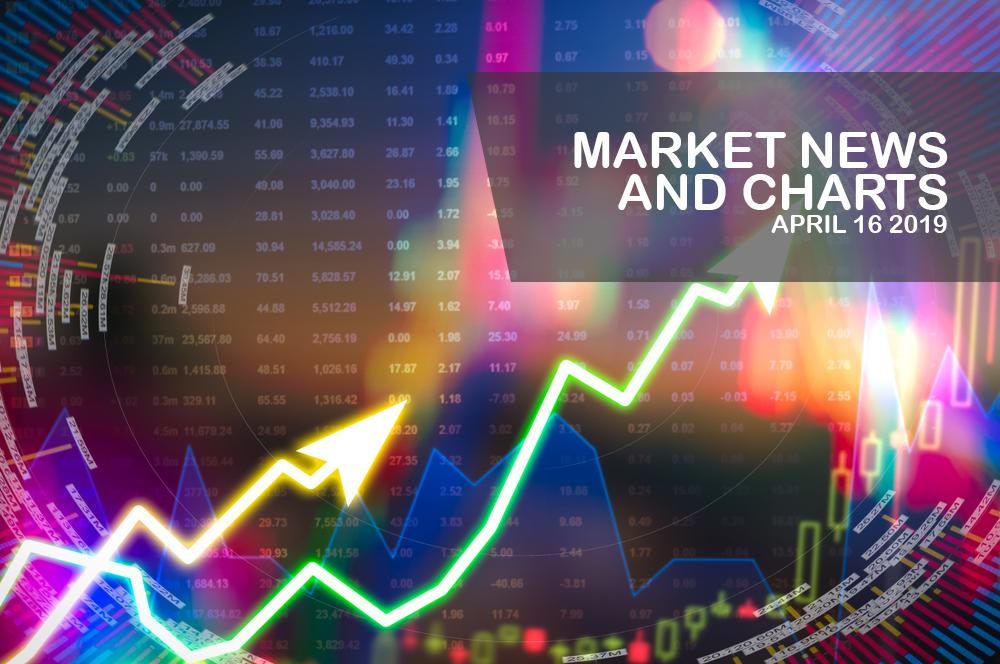 Market-News-and-Charts-Aprilr- 16-2019-Finance-Brokerage1