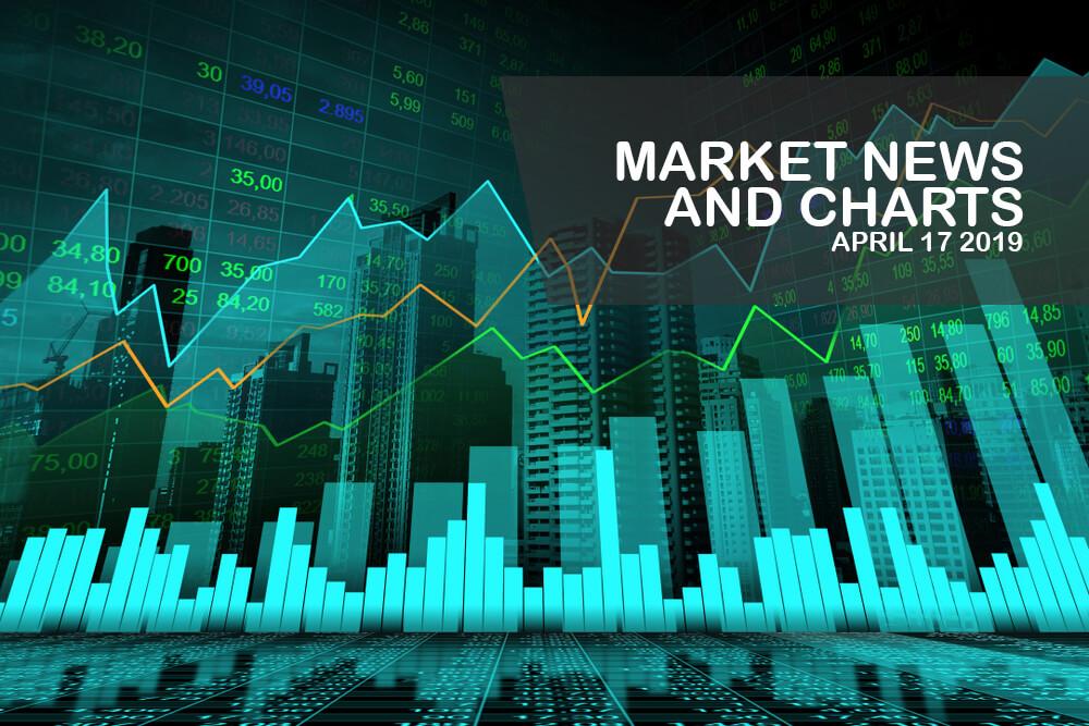 Market-News-and-Charts-Aprilr- 17-2019-Finance-Brokerage1