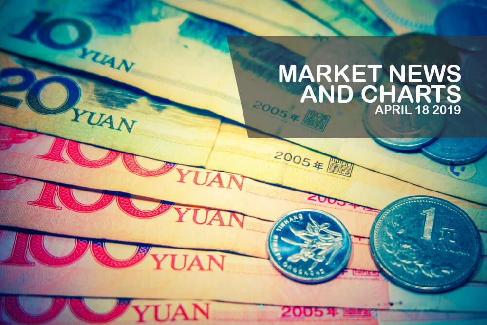 Market-News-and-Charts-Aprilr- 18-2019-Finance-Brokerage1
