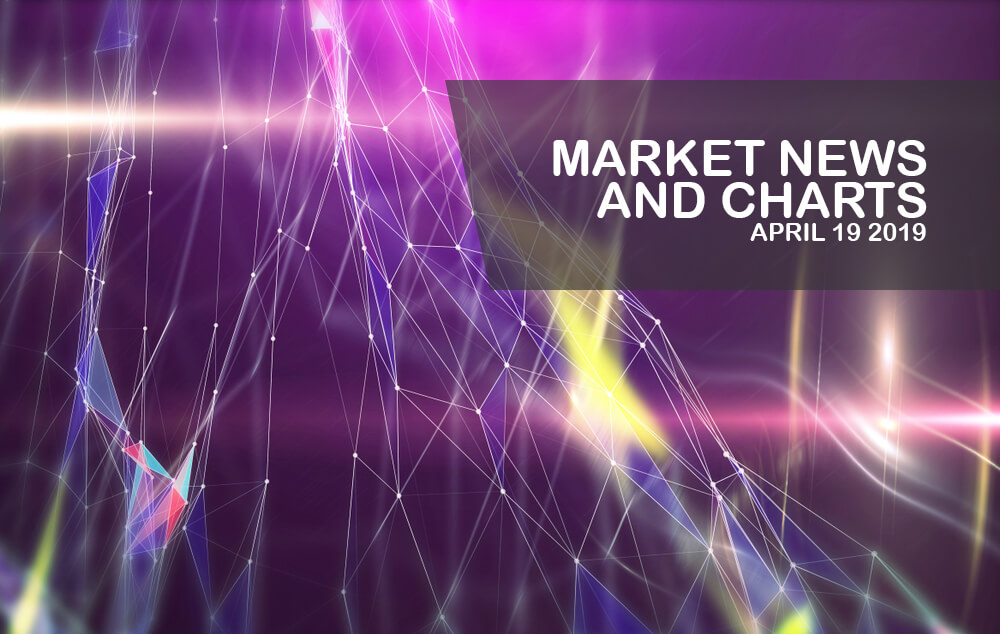 Market-News-and-Charts-Aprilr- 19-2019-Finance-Brokerage1