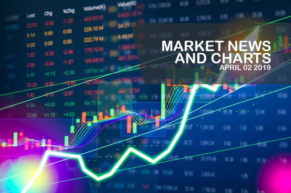 Market-News-and-Charts-Aprilr- 2-2019-Finance-Brokerage1