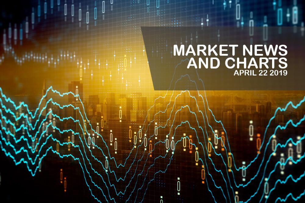 Market-News-and-Charts-Aprilr- 22-2019-Finance-Brokerage1