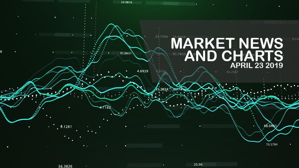 Market-News-and-Charts-Aprilr- 23 -2019-Finance-Brokerage1