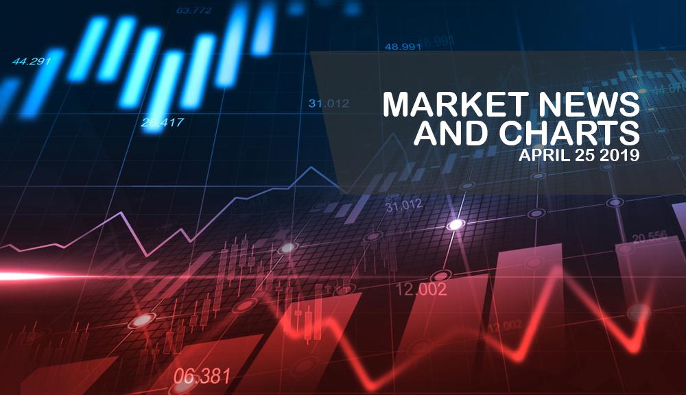 Market-News-and-Charts-Aprilr- 25 -2019-Finance-Brokerage1