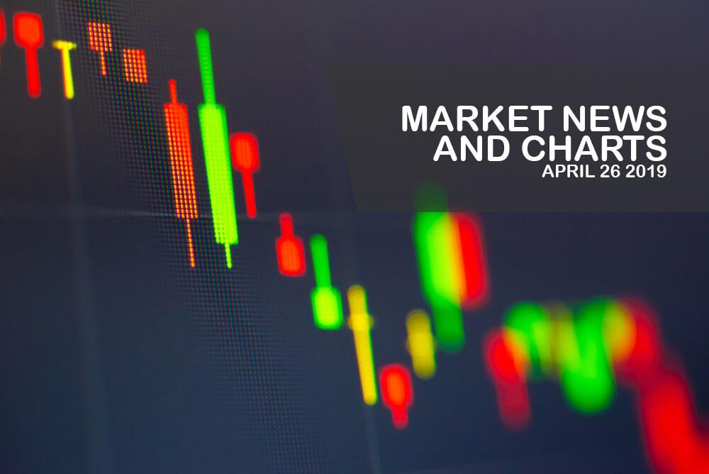 Market-News-and-Charts-Aprilr- 26 -2019-Finance-Brokerage1