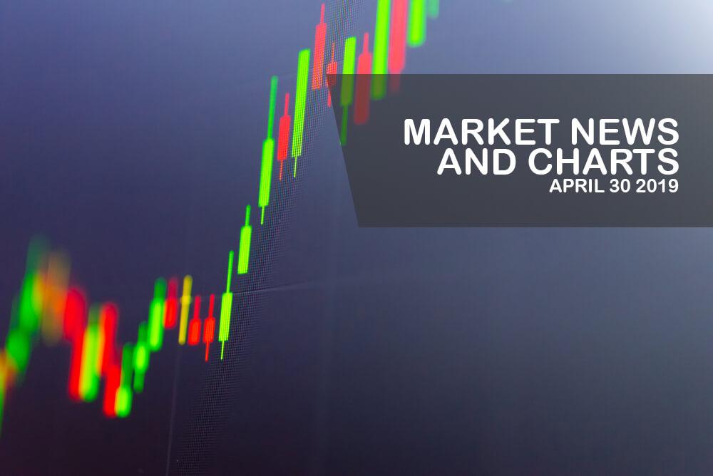 Market-News-and-Charts-Aprilr- 30 -2019-Finance-Brokerage1