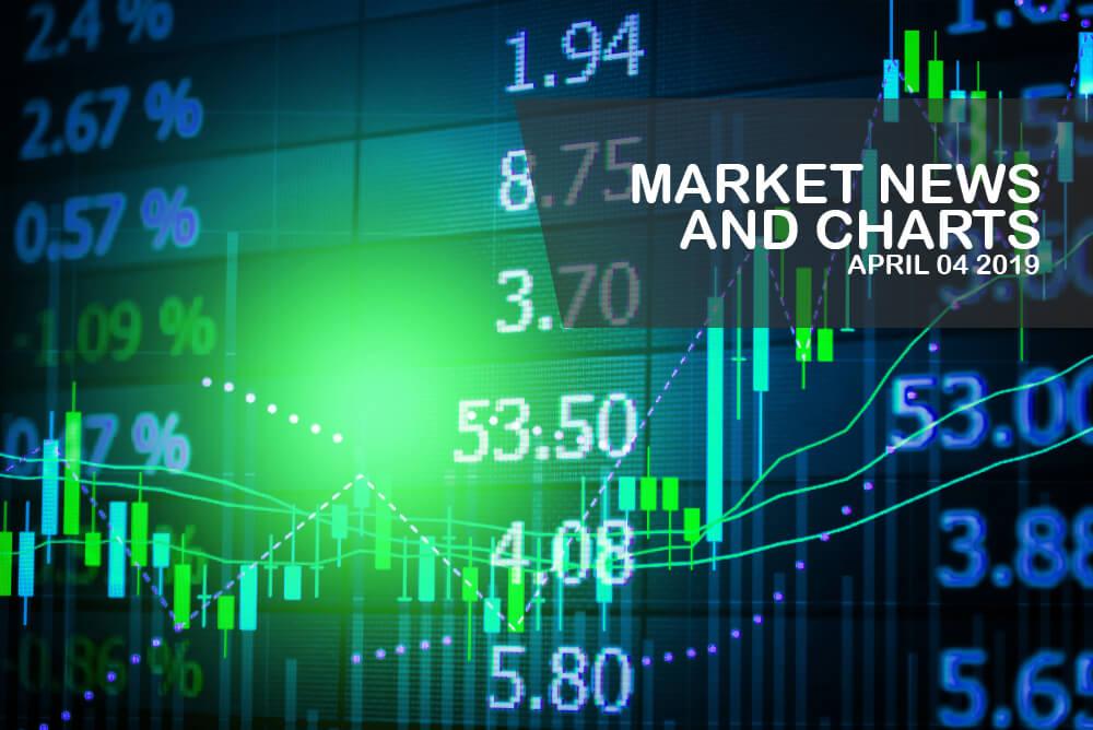 Market-News-and-Charts-Aprilr- 4-2019-Finance-Brokerage1