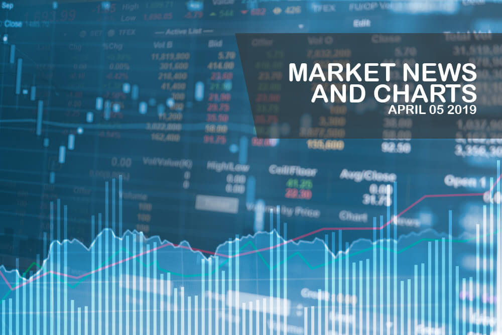 Market-News-and-Charts-Aprilr- 5-2019-Finance-Brokerage1