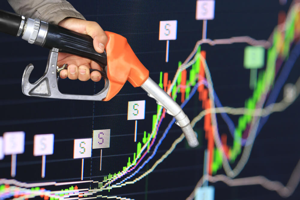 Price history of oil inclines while supply fears drive gains - Finance Brokerage