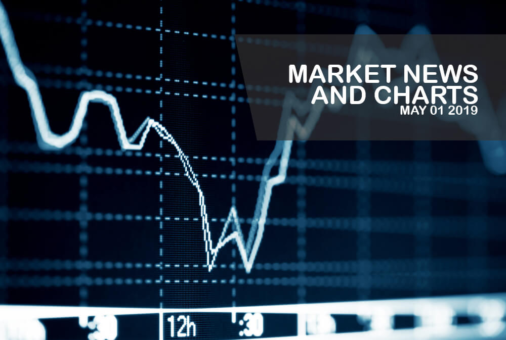Market-News-and-Charts-May - 1-2019-Finance-Brokerage-1